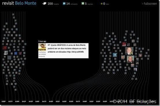 revisit, twitter, web 2.0