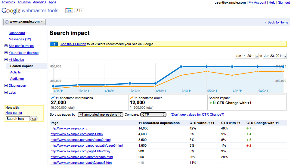 google, webmasters, tools, novidades