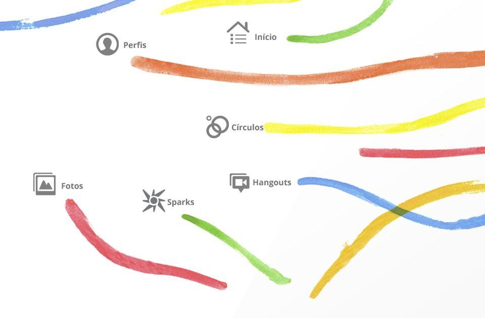 google+, plus, url, amigavel