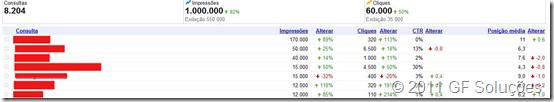 google-panda-webmasterstools