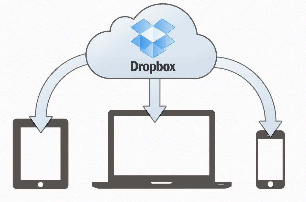 Como criar uma conta no Dropbox e guardar arquivos na nuvem