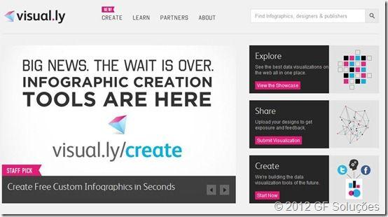 criar infograficos no visual.ly