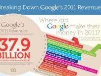 Por que o Google Adsense é tão rigoroso?