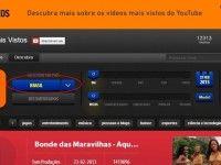 Top Vídeos no Youtube: Saiba quais vídeos são mais acessados no Brasil e no mundo